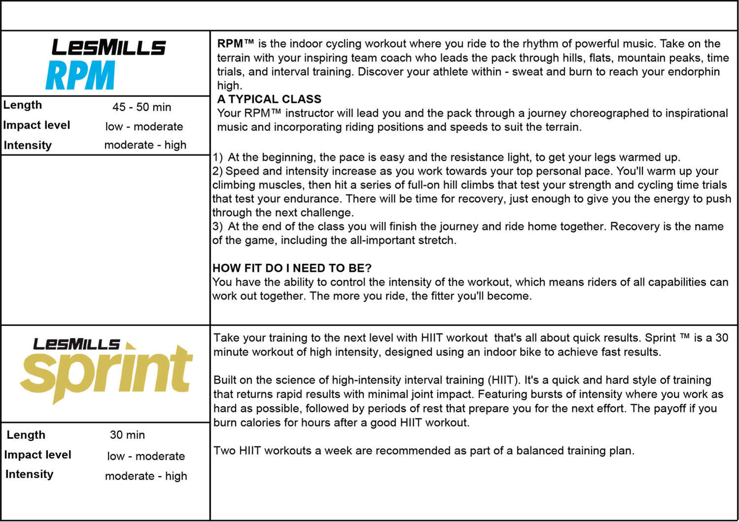Free State Ride Class Descriptions and Pricing Menu