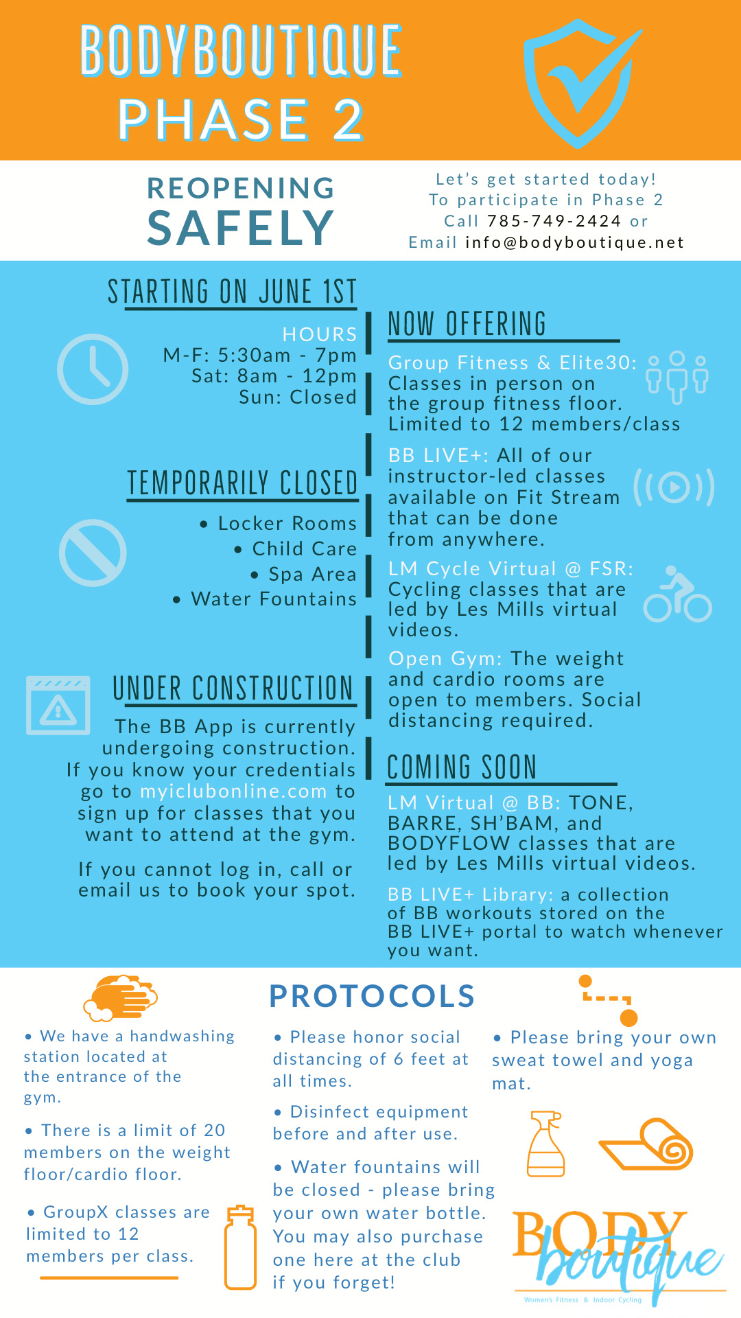 Body Boutique Phase 2 Protocols Infographic